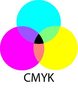 CMYK värimalli