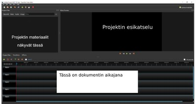OpenShot aloitus